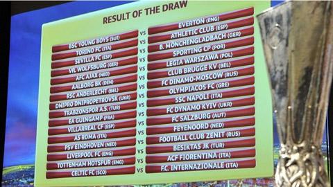 """Bốc thăm vòng 1/16 Europa League: Liverpool đụng Besiktas, Inter có dịp trả """"nợ xưa"""""""