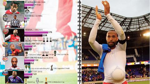 Thierry Henry: Gió qua miền tối sáng