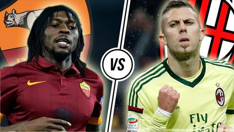 Roma vs. Milan: Cuộc đối đầu giữa hai thái cực của bóng đá Italia