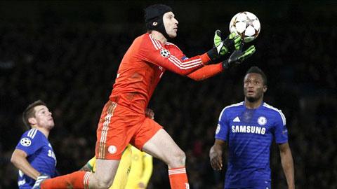 Petr Cech có thể đầu quân cho Arsenal hoặc Liverpool