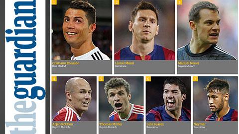 Ronaldo là cầu thủ xuất sắc nhất thế giới năm 2014