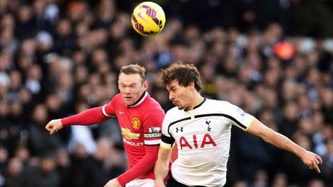 Tottenham 0-0 M.U: Tiệc nhạt cuối năm