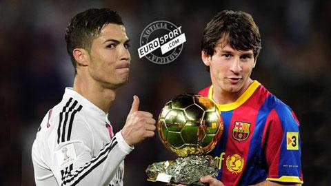 Ronaldo hiện tại rất giống Messi ở thời điểm giành QBV 2010