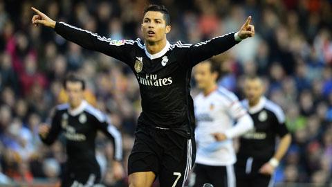 Ronaldo sẽ bắt kịp Gerd Mueller & Jimmy Greaves?
