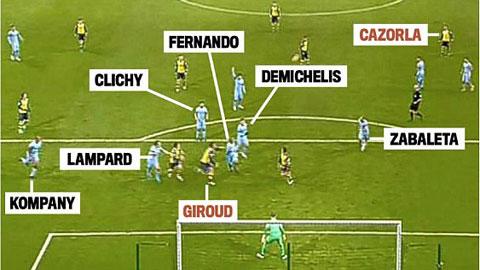 Góc chiến thuật Man City 0-2 Arsenal: Khi lẽ sống là tuyến giữa!