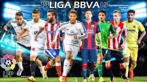 La Liga 2014/15: Tôn vinh Barca và Messi