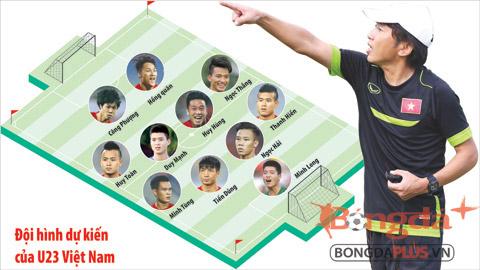 Đội hình lý tưởng cho U23 Việt Nam ở vòng bán kết