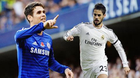 Juventus muốn cả Isco lẫn Oscar