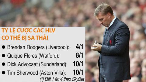Cuộc chiến HLV tại Premier League 2015/16: Nguy cơ mất ghế khi mùa giải chưa bắt đầu