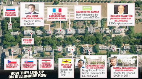 Abramovich sống ở con phố 'dát vàng'