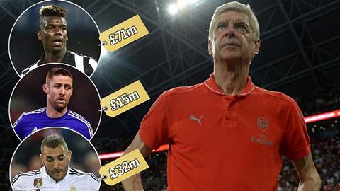 Arsenal quyết đem về 3 'bom tấn' nữa với 200 triệu bảng