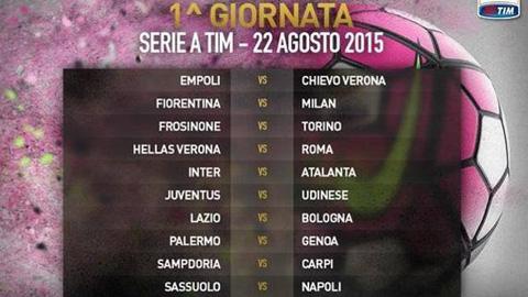 Lịch thi đấu Serie A 2015/16: Juve & Milan gặp khó ngày xuất quân