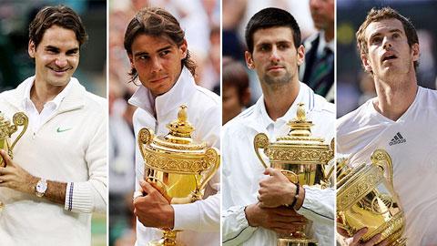 Big Four chiếm 87% tổng số danh hiệu Grand Slam từ năm 2008