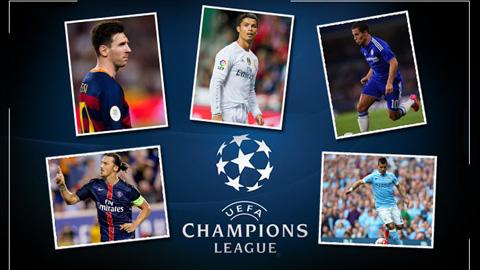 Danh sách đăng ký dự Champions League 2015/16 của các đội bóng lớn