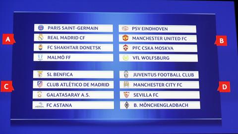 Champions League 2015/16: Nhận diện các đối thủ bảng A, B, C, D