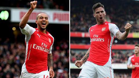 Đội hình dự kiến trận Tottenham gặp Arsenal ở vòng 3 cúp Liên đoàn