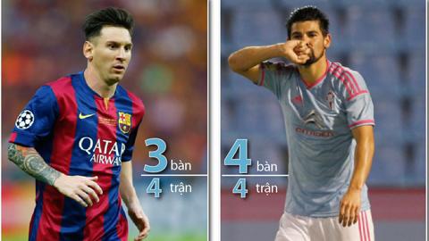 Lionel Messi vs Nolito - Cậu bé thiên tài & kẻ gắn mác Barca