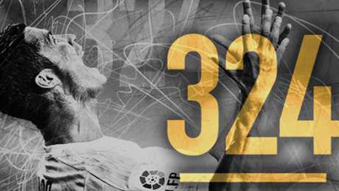 20 chân sút vĩ đại nhất trong lịch sử Real Madrid