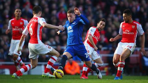 Đội hình dự kiến Arsenal vs Everton vòng 10 Ngoại hạng Anh