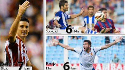 Cuộc đua Vua phá lưới La Liga: Đến thời của những chân sút nội
