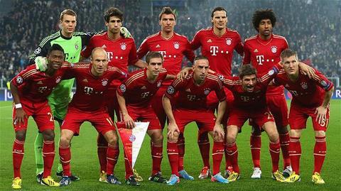 Đội hình Bayern Munich - Ảnh minh họa