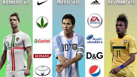 Ronaldo - Messi - Neymar