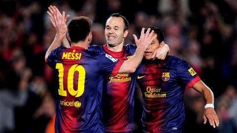 Barca đang đối diện nguy cơ vỡ quỹ lương khi Iniesta đòi tăng lương như Messi