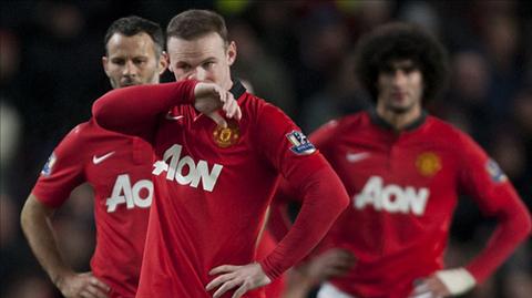 M.U xếp thứ… 81 nước Anh về thành tích ghi bàn sân nhà