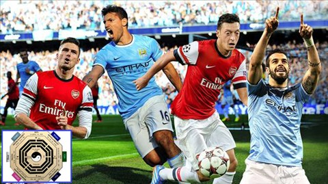 Bóng đá & Dịch học: M.C hạ Arsenal, các trận còn lại...