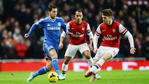 Arsenal hòa cũng như thua trước Chelsea