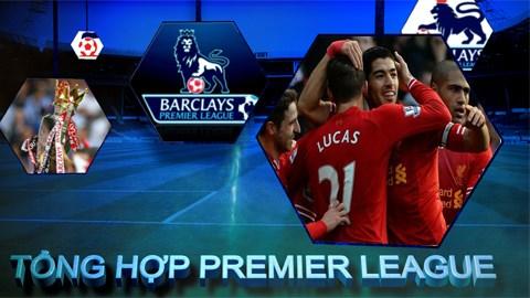 Liverpool giành chiến thắng trước Cardiff bằng nguồn cảm hứng Suarez.