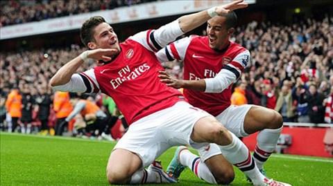 Arsenal là đội bóng mang đậm phong cách chơi tấn công