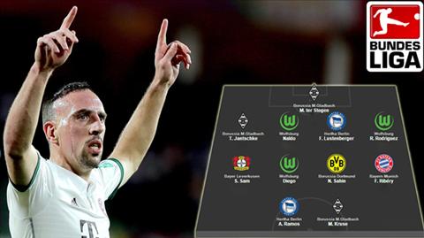 Sau lượt đi, Ribery vẫn là cầu thủ số 1 Bundesliga