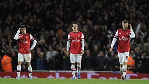 Arsenal buộc phải chia điểm với Chelsea ngay trên sân nhà