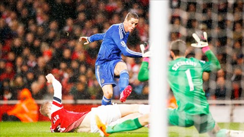 Arsenal và Chelsea đã cầm chân nhau để rồi phải chịu xếp dưới Liverpool trong ngày Giáng sinh
