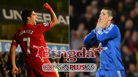 Suarez đang cười rất tươi trong khi Torres thì mếu máo