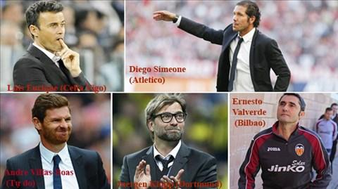 5 ứng viên có thể đến Barca thay HLV Martino trong Hè tới