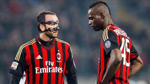 AC Milan vs Sassuolo