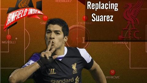 Vắng Suarez, Liverpool vẫn có những giải pháp về chiến thuật