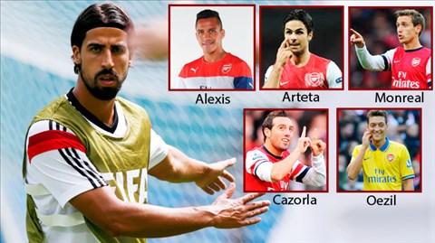 Nếu tới Emirates, Khedira sẽ nâng số cầu thủ từng chơi bóng tại La Liga trong đội hình Arsenal mùa này lên con số 6