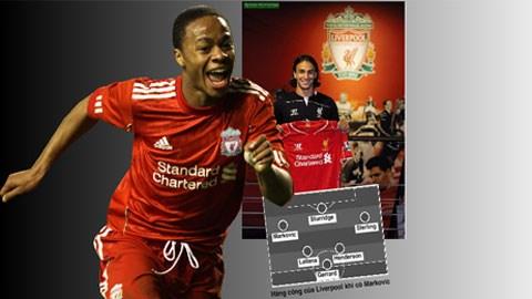 Tân binh Markovic (ảnh nhỏ) và Sterling sẽ là 2 mũi khoan bên cánh cực kỳ hữu hiệu của Liverpool