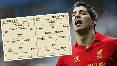 Vị trí của Suarez là bài toán hóc búa với Barca