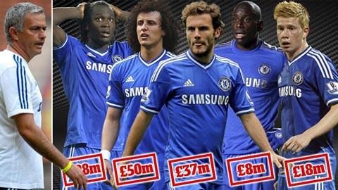 Mourinho đang tỏ ra là bậc thầy trong lĩnh vực bán cầu thủ