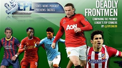 Ai là sát thủ đáng sợ nhất tại Premier League?
