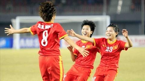 Nữ Việt Nam vs Nữ Hong Kong