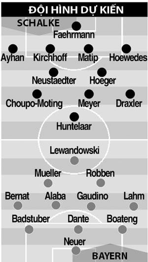 23h30 ngày 30/8, Schalke vs Bayern: Cái duyên tại Veltins Arena