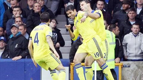 Sự xuất hiện của Fabregas (4) và Diego Costa (19) tiếp tục chứng tỏ sức hút của Premier League