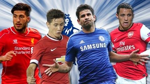 Danh sách cầu thủ 20 đội bóng đăng ký dự Premier League 2014/15