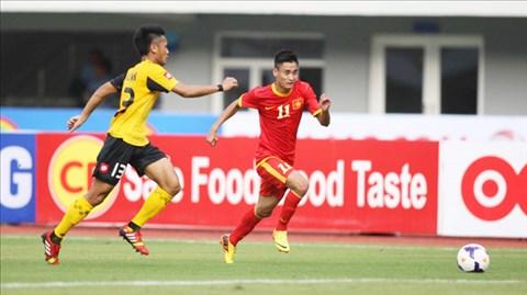 U23 Iran vs U23 Việt Nam