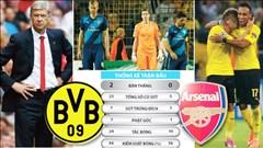Arsenal thua toàn diện trước Dortmund: Mới gian nan đã thấy nản